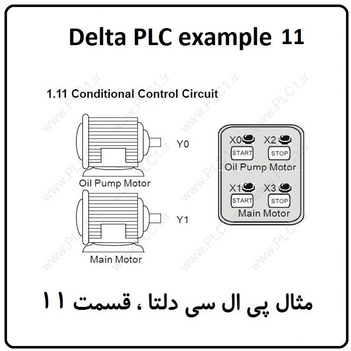 مثال PLC دلتا – Conditional Control Circuit 11