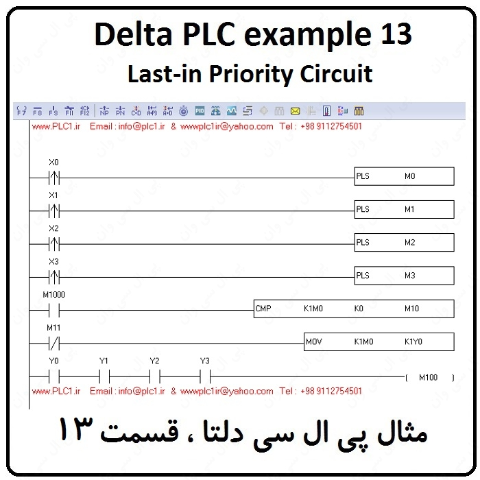 مثال PLC دلتا – Last-in Priority Circuit 13