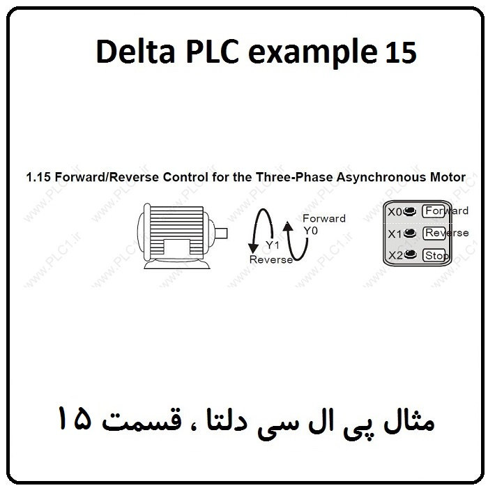 مثال PLC دلتا – Forward-Reverse Control for 3 Phase Motor 15