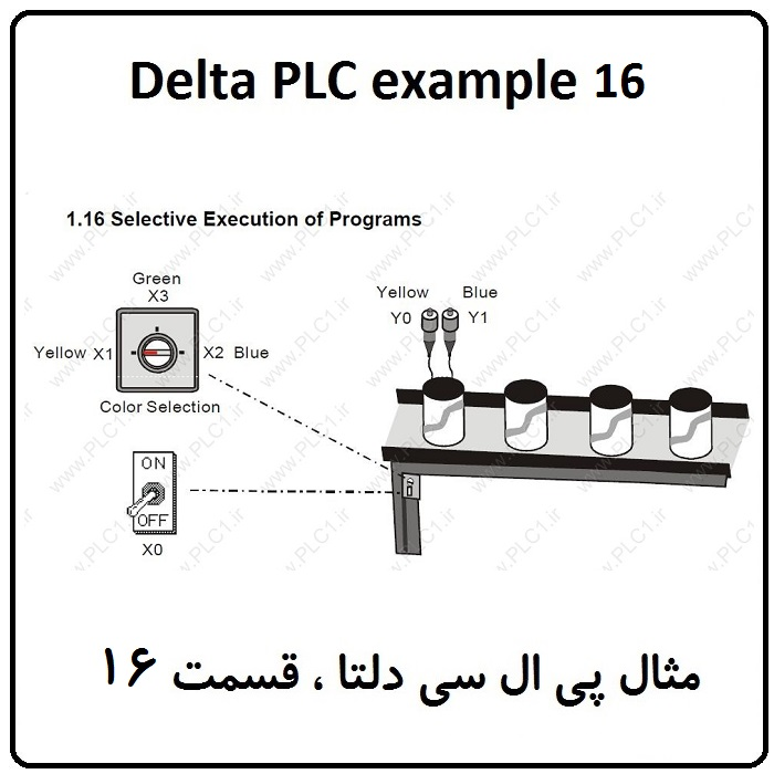 مثال PLC دلتا – Selective Execution of Programs 16
