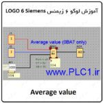 آموزش لوگو 6 زیمنس ، 10 ، Average value